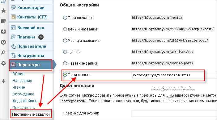 Seo оптимизация статей по правилам