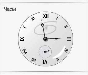 Часы для блога Вордпресс